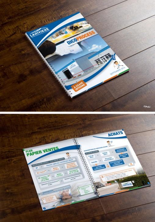 brochure entreprise process interne graphiste angers