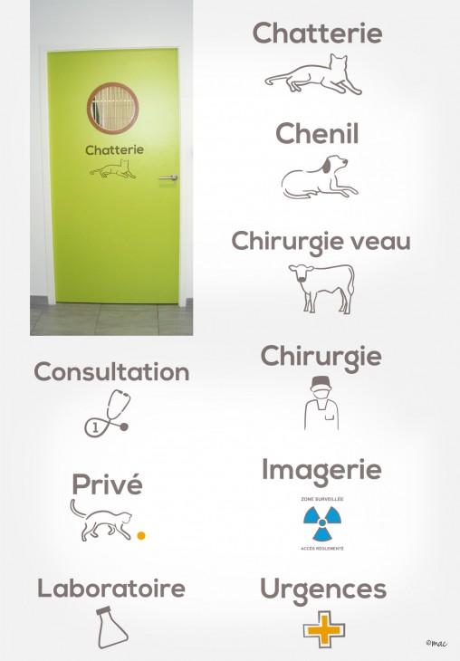 pictogrammes signalétique intérieure clinique vétérinaire magaliac