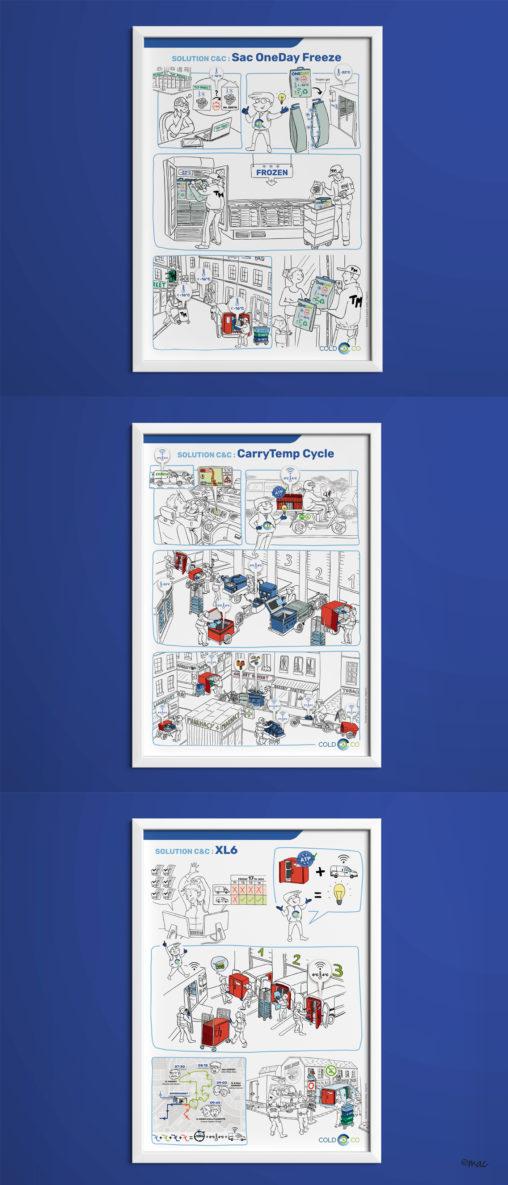 bande dessinée bd solutions/produits chaîne du froid fiche entreprise illustrateur graphiste Angers magaliac
